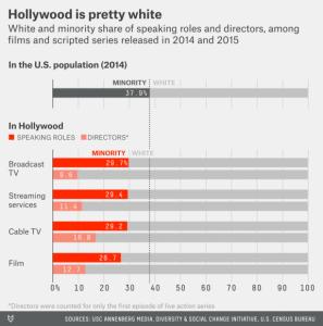 koeze-hollywood-diversity-1-11